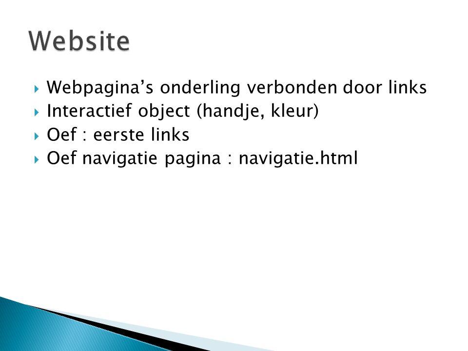 Website Webpagina's onderling verbonden door links