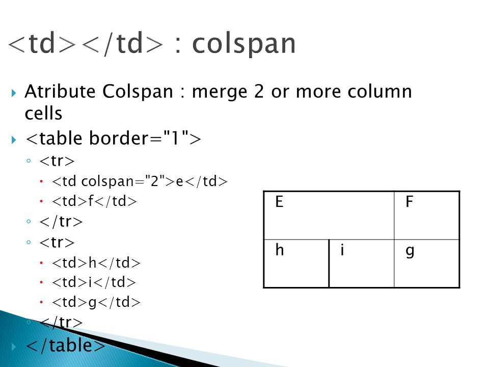 Webmaster syntra ppt download for Table th colspan css