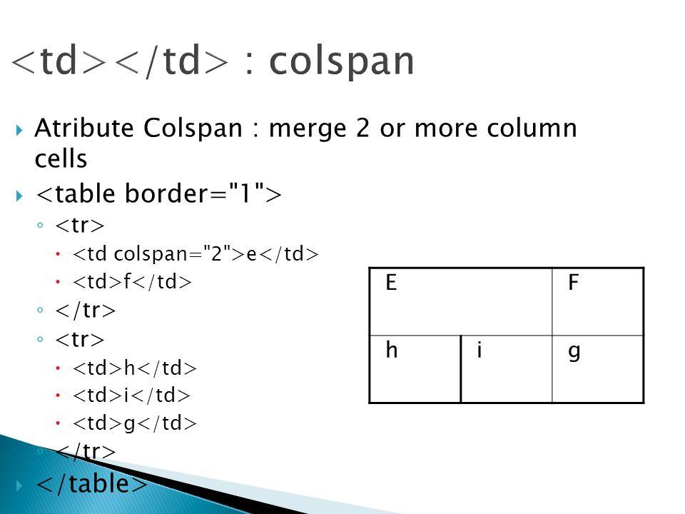 <td></td> : colspan