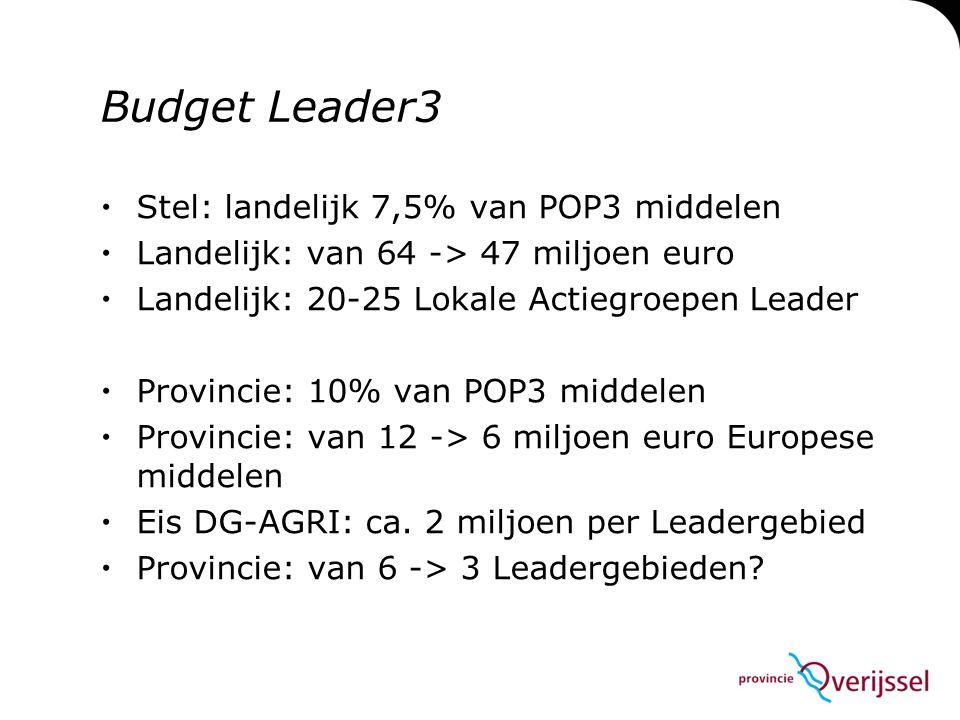 Budget Leader3 Stel: landelijk 7,5% van POP3 middelen