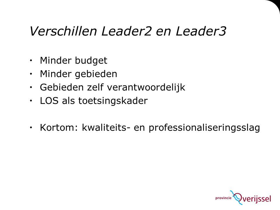 Verschillen Leader2 en Leader3