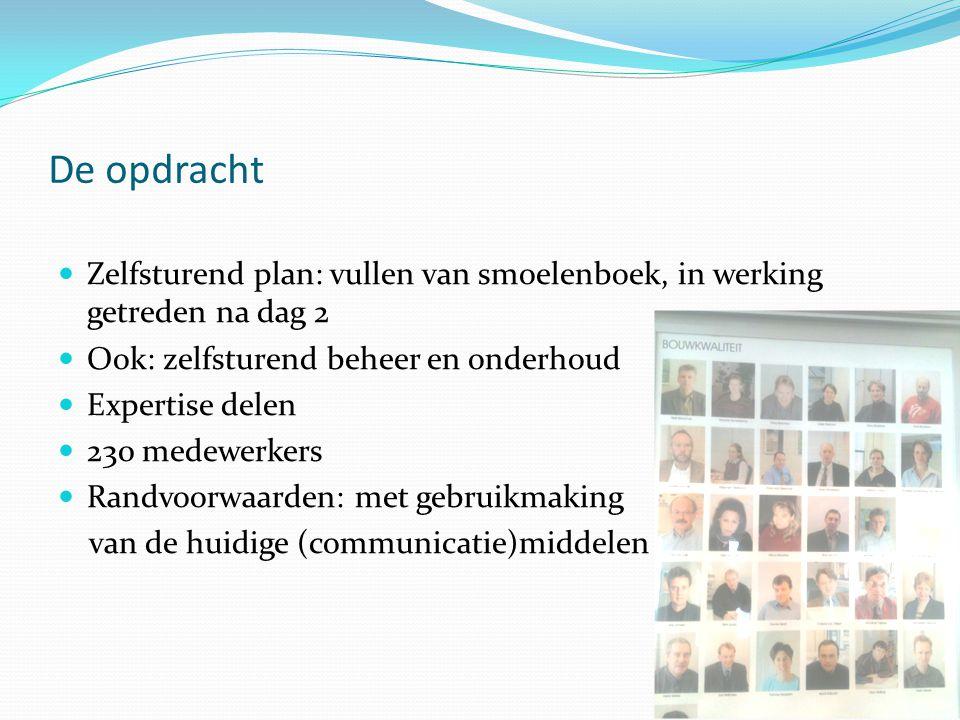 De opdracht Zelfsturend plan: vullen van smoelenboek, in werking getreden na dag 2. Ook: zelfsturend beheer en onderhoud.