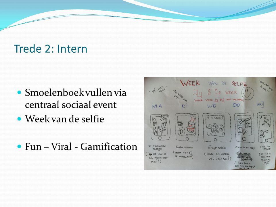 Trede 2: Intern Smoelenboek vullen via centraal sociaal event
