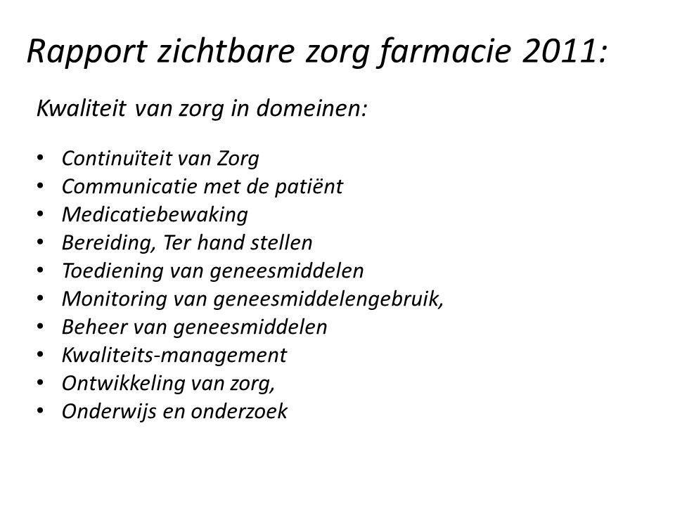 Rapport zichtbare zorg farmacie 2011:
