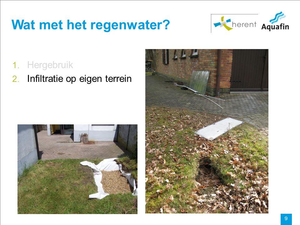 Wat met het regenwater Hergebruik Infiltratie op eigen terrein