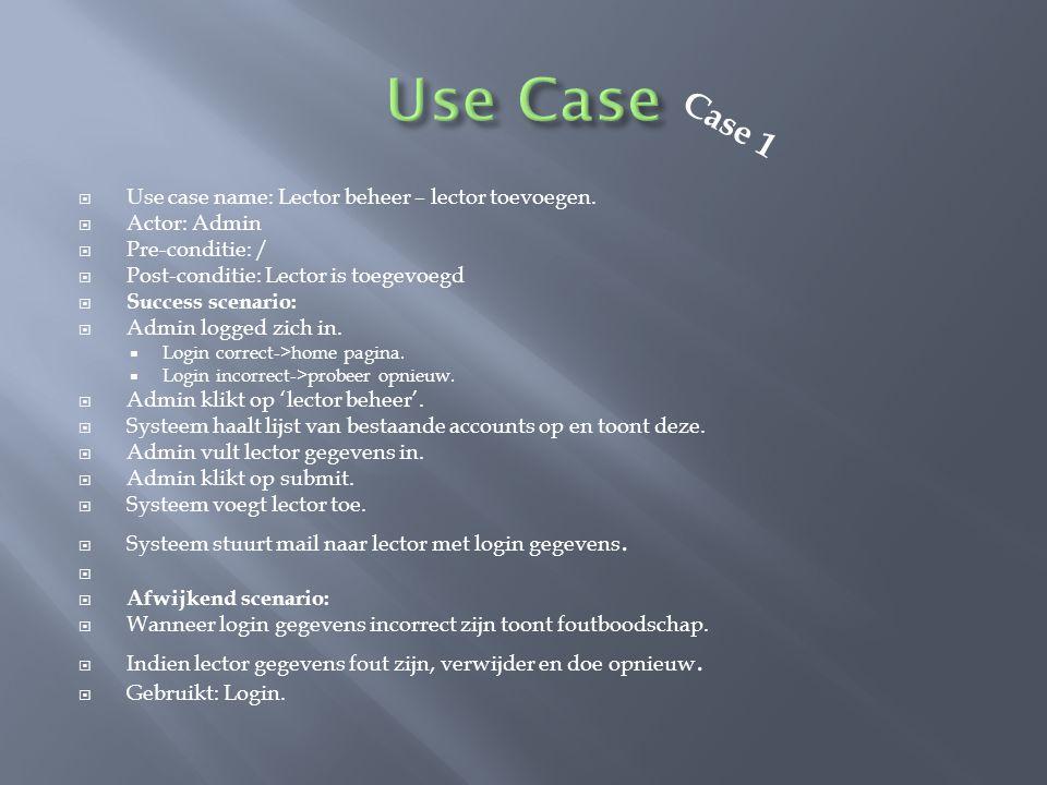 Use Case Case 1 Use case name: Lector beheer – lector toevoegen.