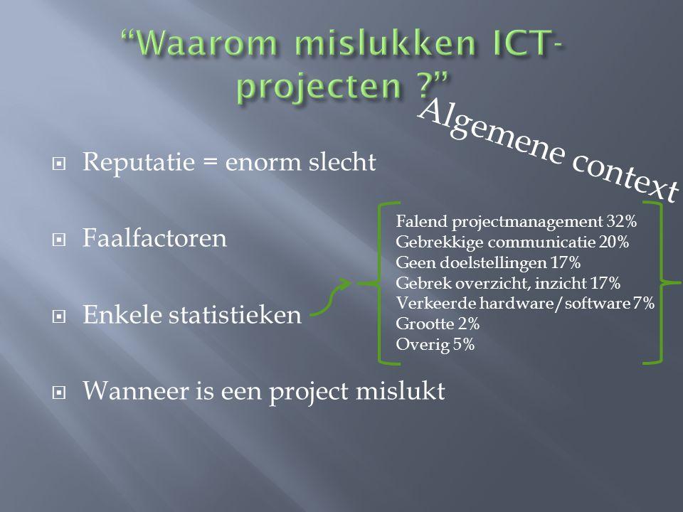 Waarom mislukken ICT-projecten