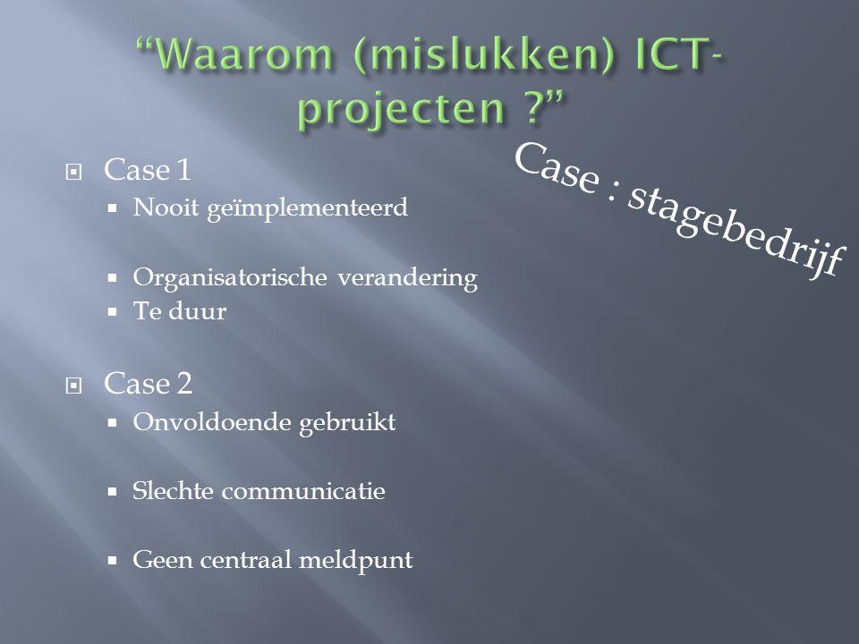 Waarom (mislukken) ICT-projecten