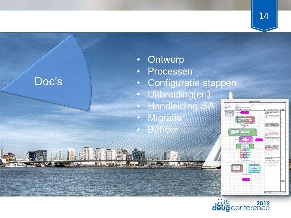 Doc's Ontwerp Processen Configuratie stappen Uitbreiding(en)