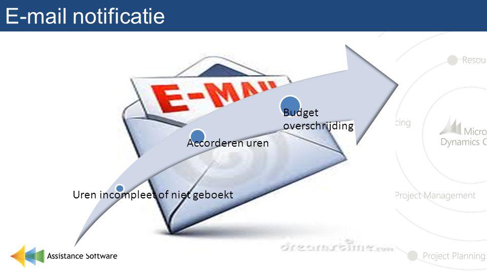 E-mail notificatie Uren incompleet of niet geboekt Accorderen uren