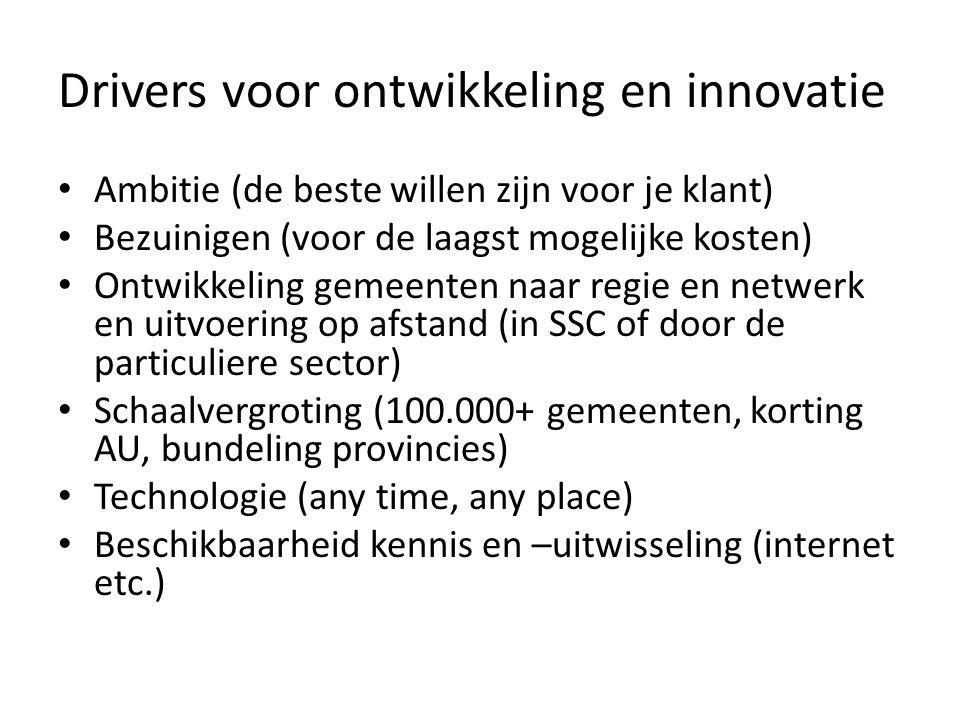 Drivers voor ontwikkeling en innovatie