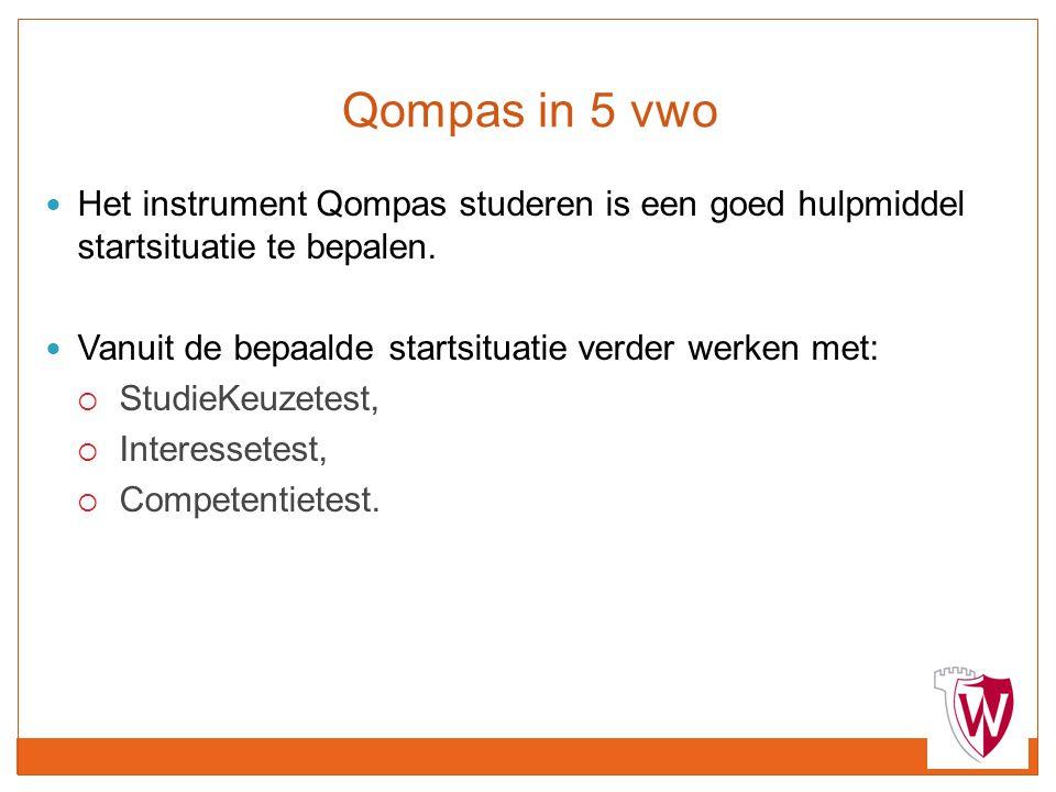 Qompas in 5 vwo Het instrument Qompas studeren is een goed hulpmiddel startsituatie te bepalen. Vanuit de bepaalde startsituatie verder werken met:
