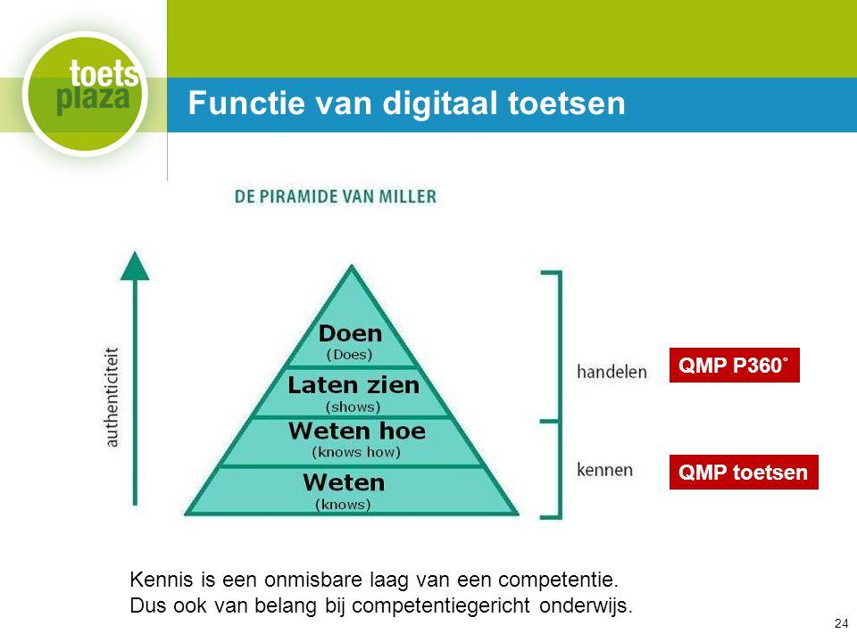 Functie van digitaal toetsen