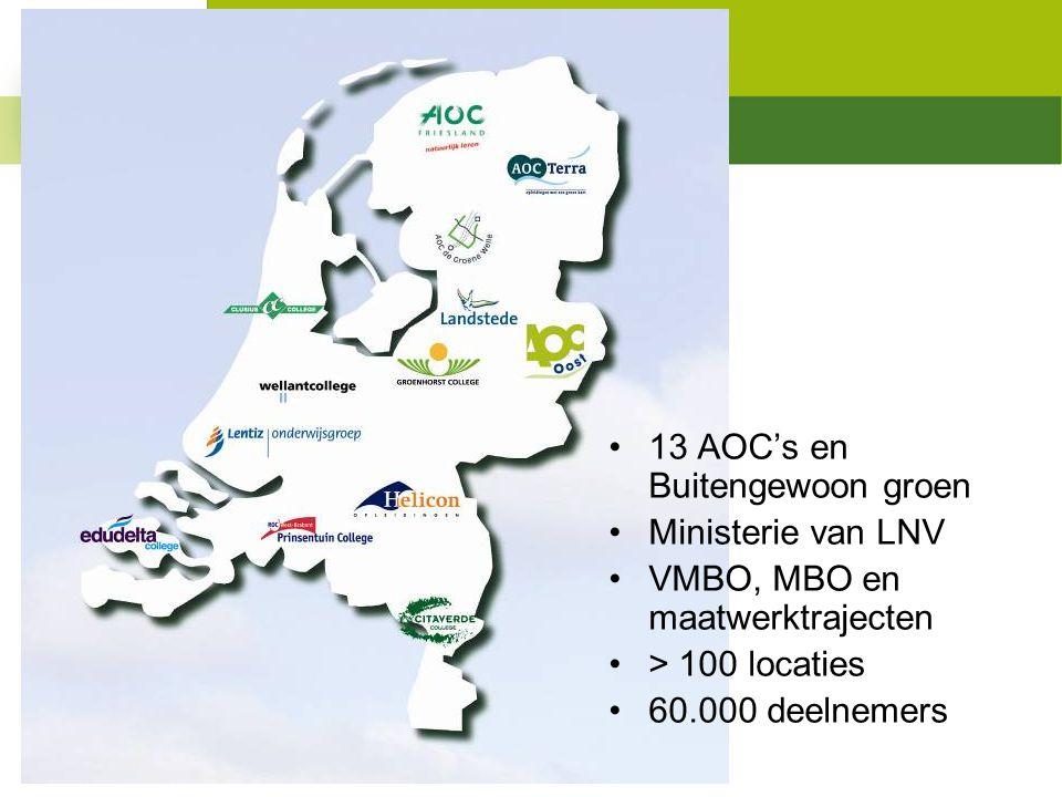 Het groene onderwijs 13 AOC's en Buitengewoon groen Ministerie van LNV