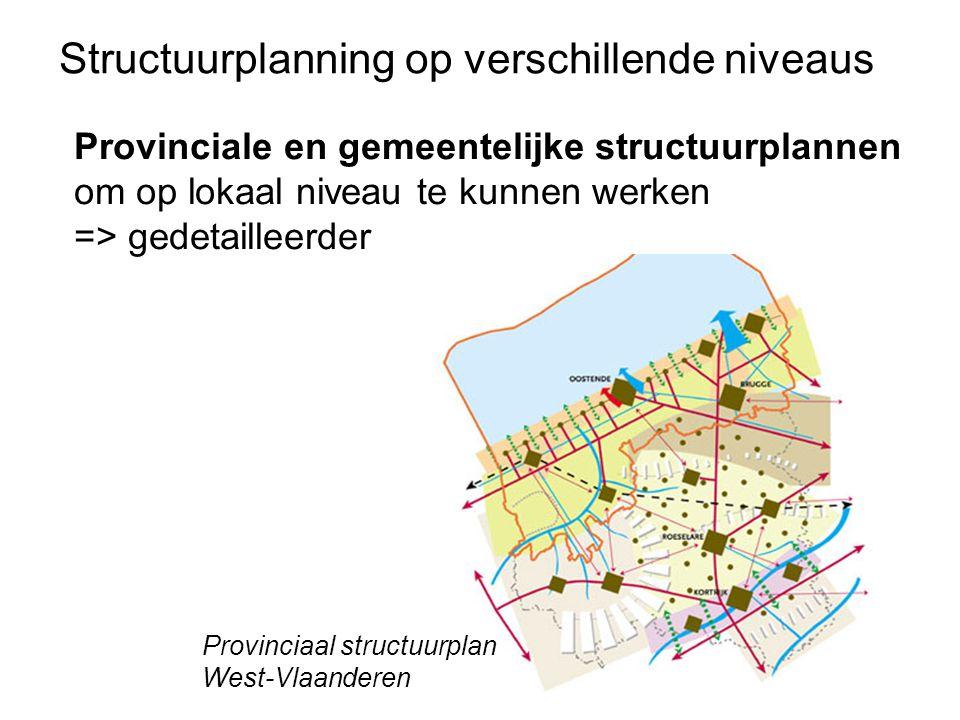 Structuurplanning op verschillende niveaus