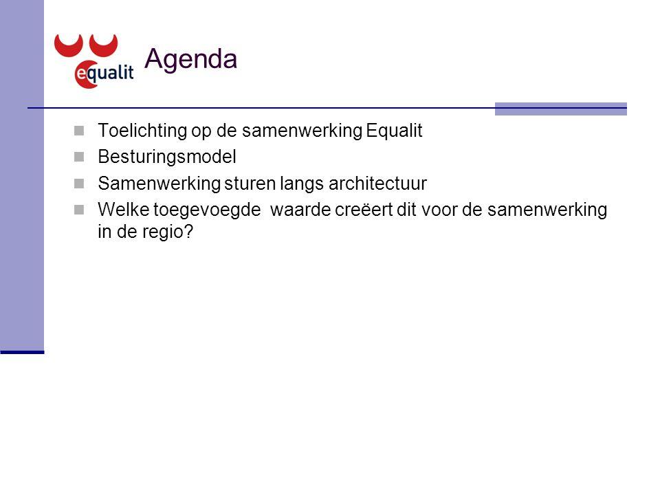 Agenda Toelichting op de samenwerking Equalit Besturingsmodel