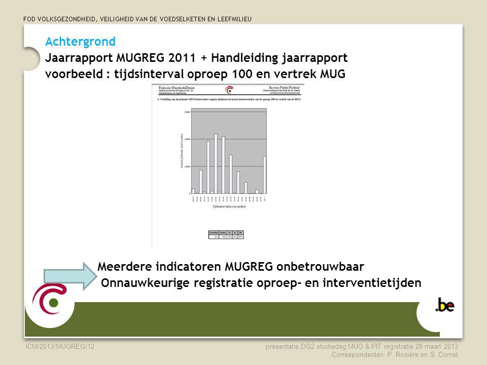 Jaarrapport MUGREG 2011 + Handleiding jaarrapport