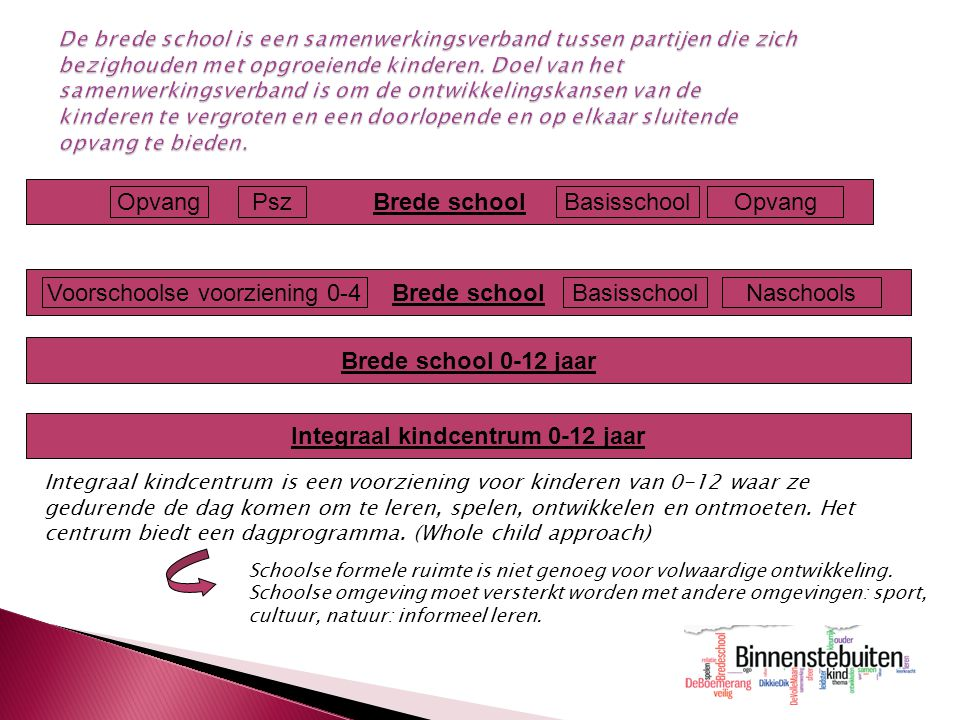Integraal kindcentrum 0-12 jaar