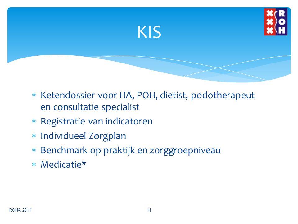 KIS Ketendossier voor HA, POH, dietist, podotherapeut en consultatie specialist. Registratie van indicatoren.