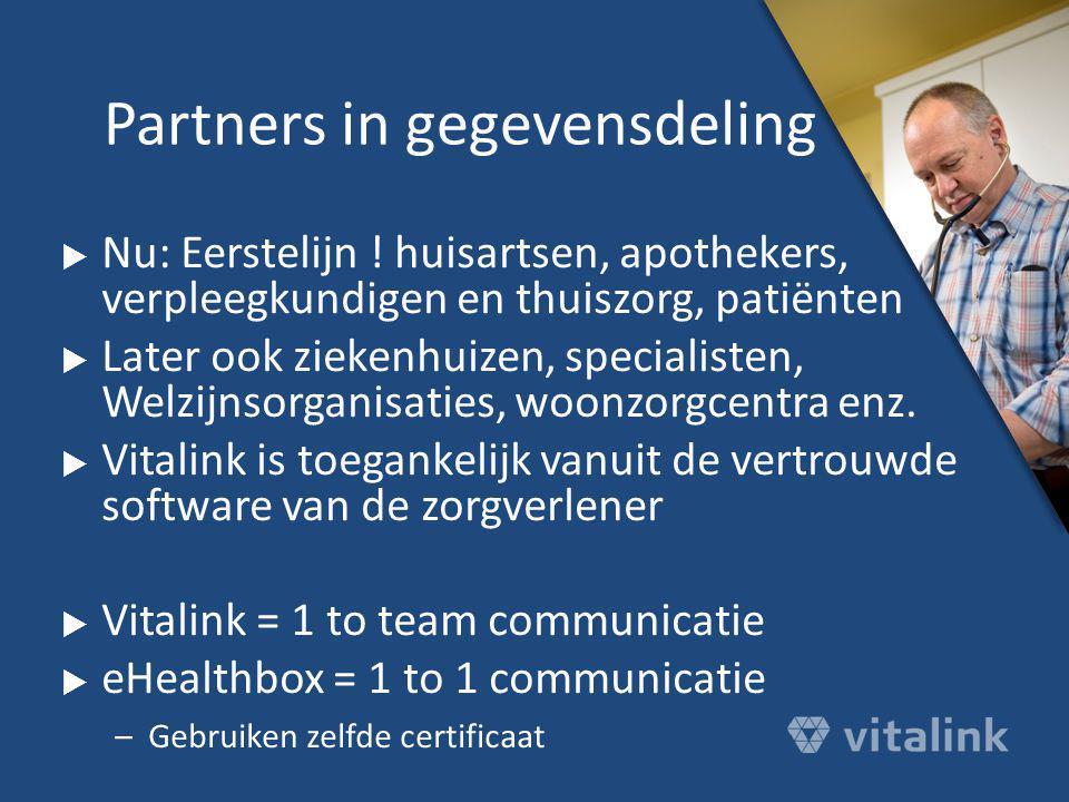 Partners in gegevensdeling