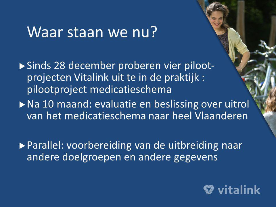 Waar staan we nu Sinds 28 december proberen vier piloot- projecten Vitalink uit te in de praktijk : pilootproject medicatieschema.