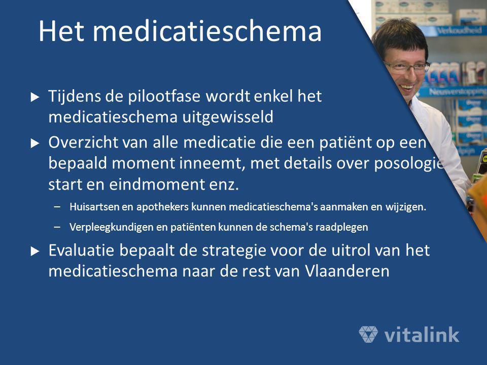 Het medicatieschema Tijdens de pilootfase wordt enkel het medicatieschema uitgewisseld.