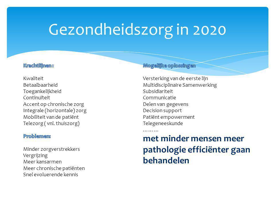 Gezondheidszorg in 2020 Krachtlijnen : Mogelijke oplossingen. Kwaliteit. Versterking van de eerste lijn.
