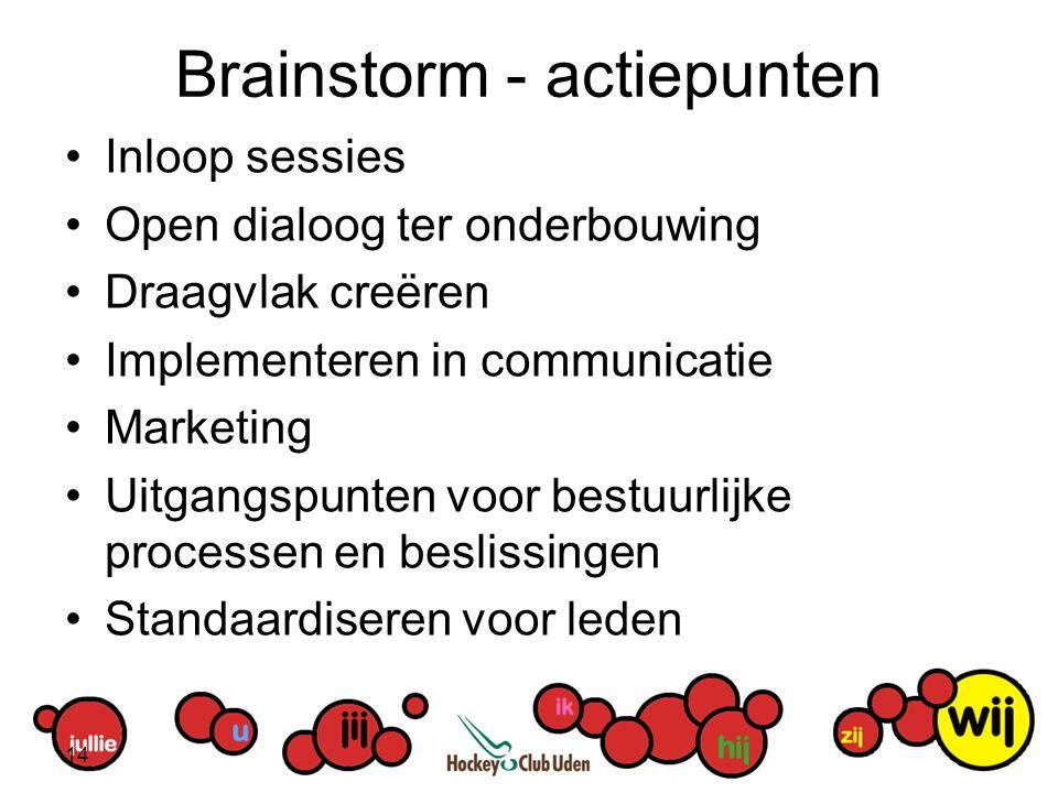 Brainstorm - actiepunten
