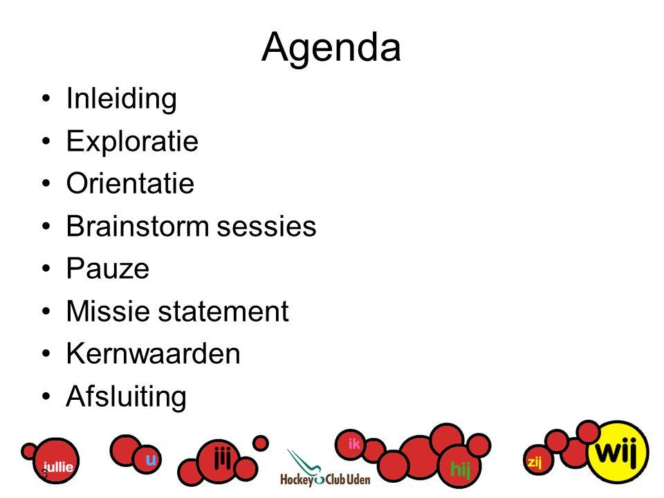 Agenda Inleiding Exploratie Orientatie Brainstorm sessies Pauze