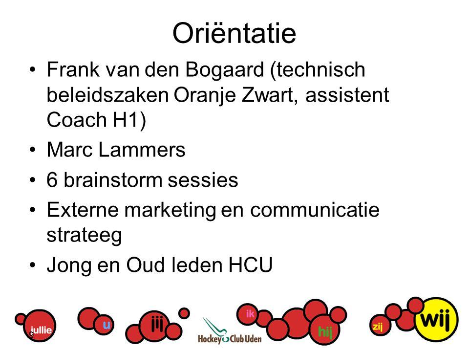 Oriëntatie Frank van den Bogaard (technisch beleidszaken Oranje Zwart, assistent Coach H1) Marc Lammers.