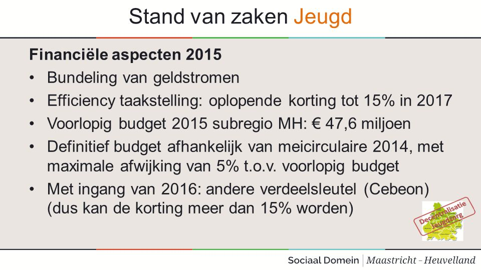 Stand van zaken Jeugd Financiële aspecten 2015