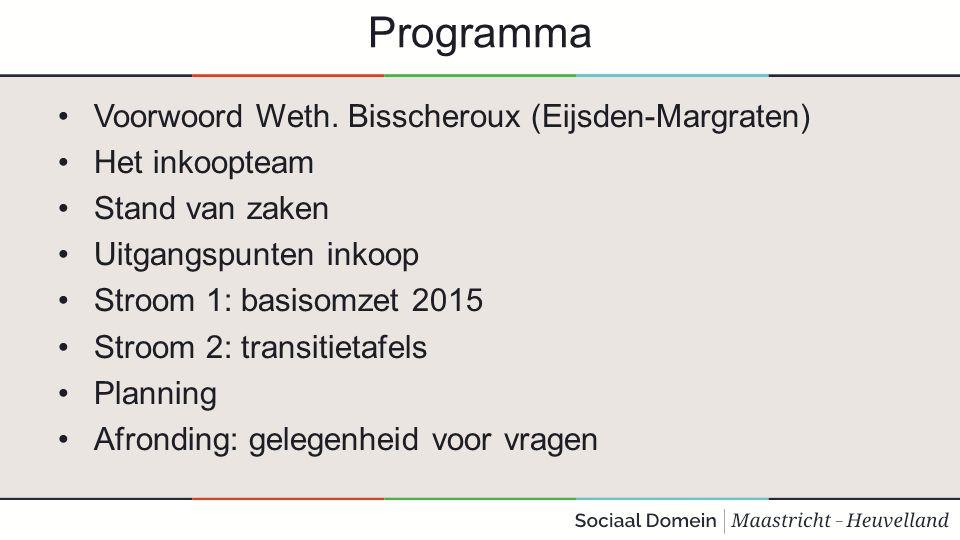 Programma Voorwoord Weth. Bisscheroux (Eijsden-Margraten)