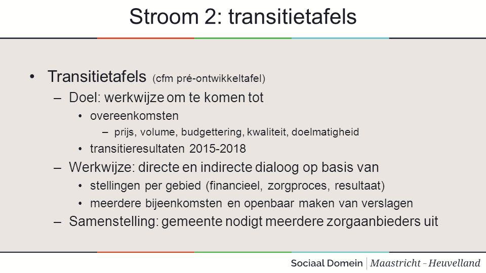 Stroom 2: transitietafels