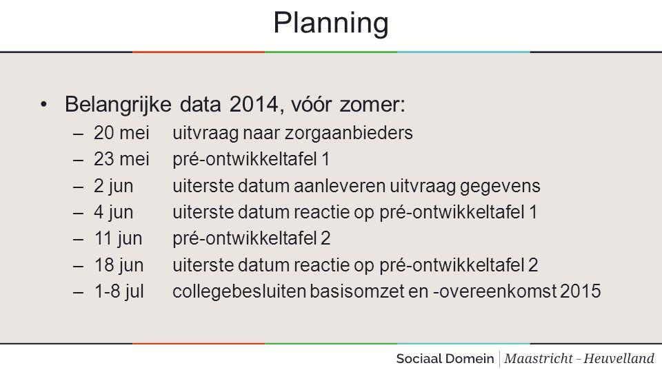 Planning Belangrijke data 2014, vóór zomer:
