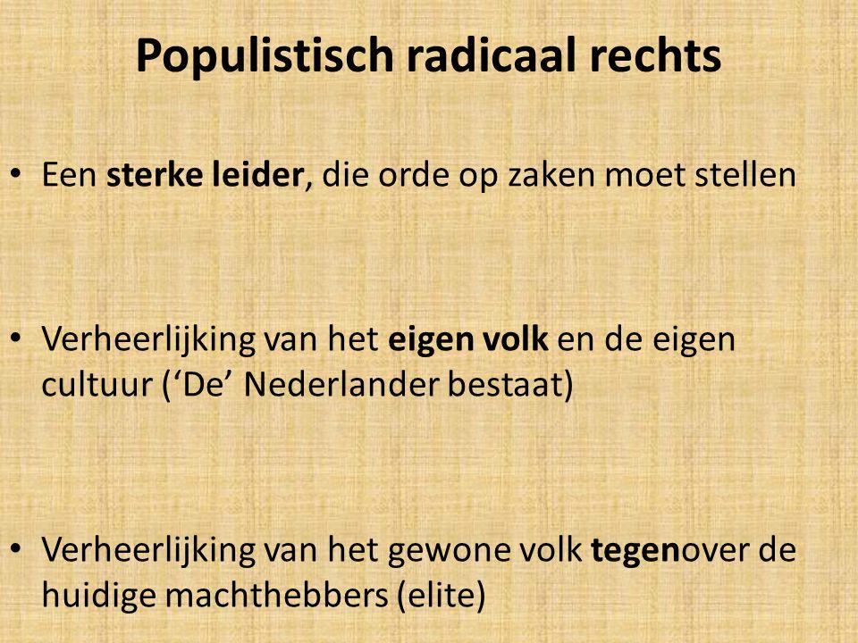 Populistisch radicaal rechts
