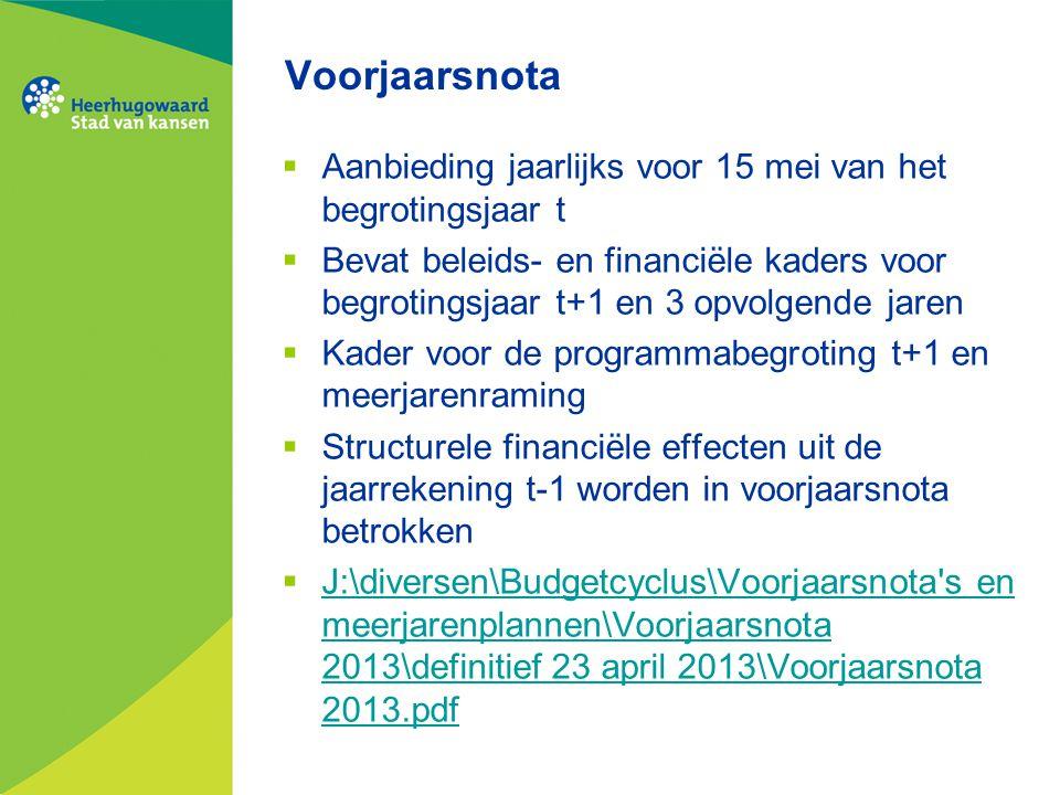 Voorjaarsnota Aanbieding jaarlijks voor 15 mei van het begrotingsjaar t.