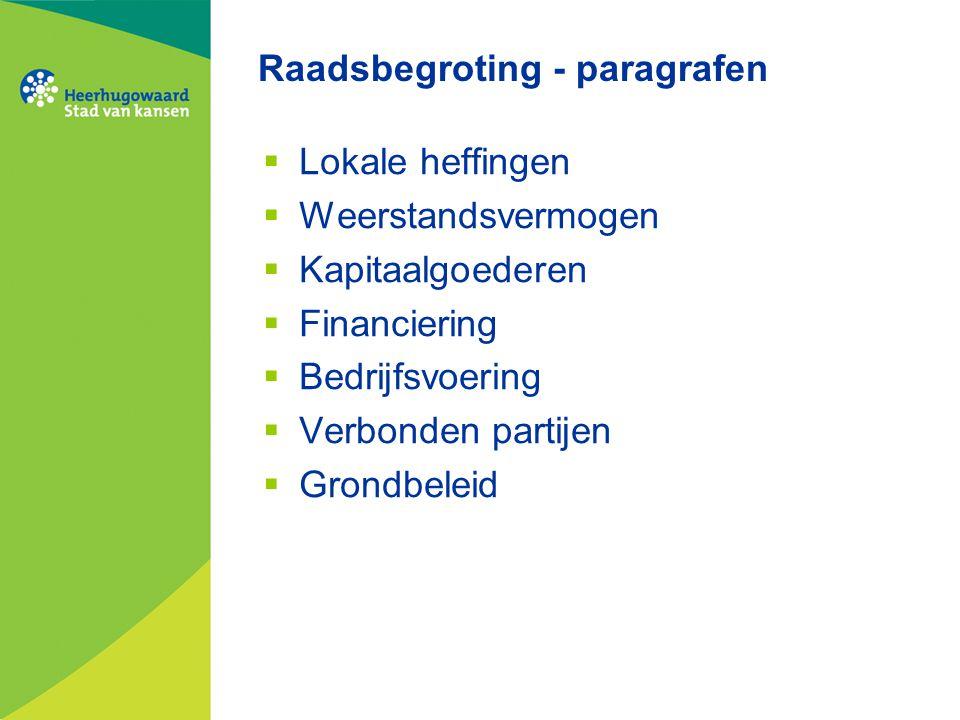 Raadsbegroting - paragrafen