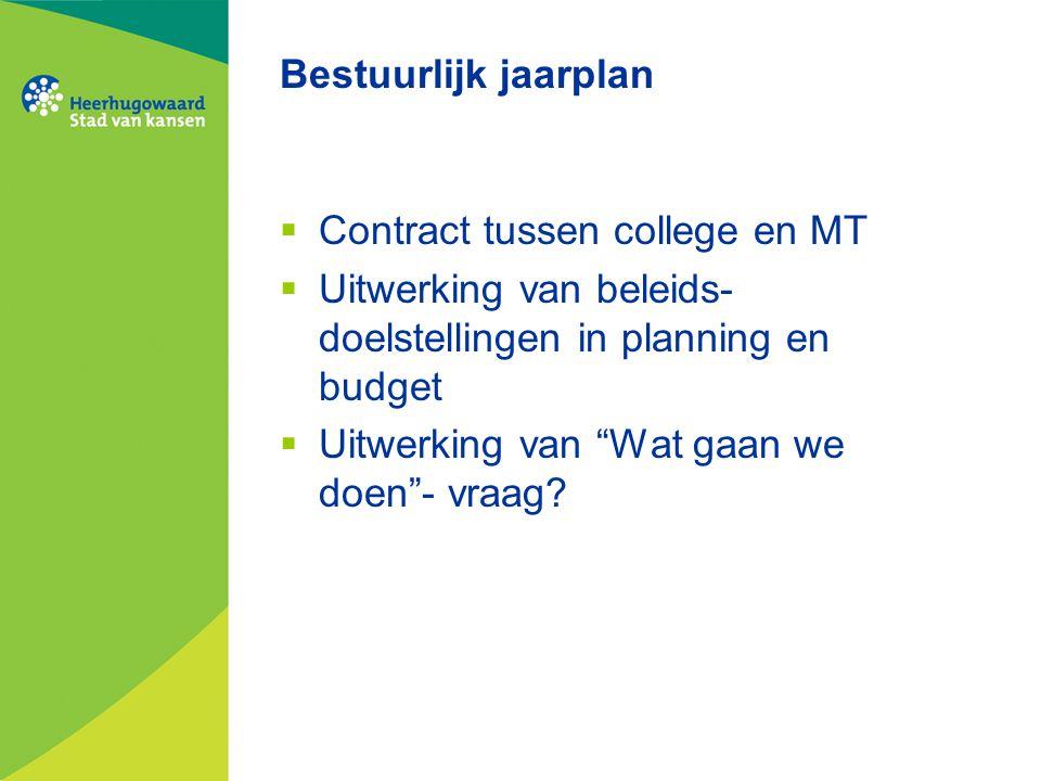 Bestuurlijk jaarplan Contract tussen college en MT. Uitwerking van beleids-doelstellingen in planning en budget.