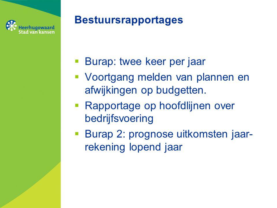 Bestuursrapportages Burap: twee keer per jaar. Voortgang melden van plannen en afwijkingen op budgetten.