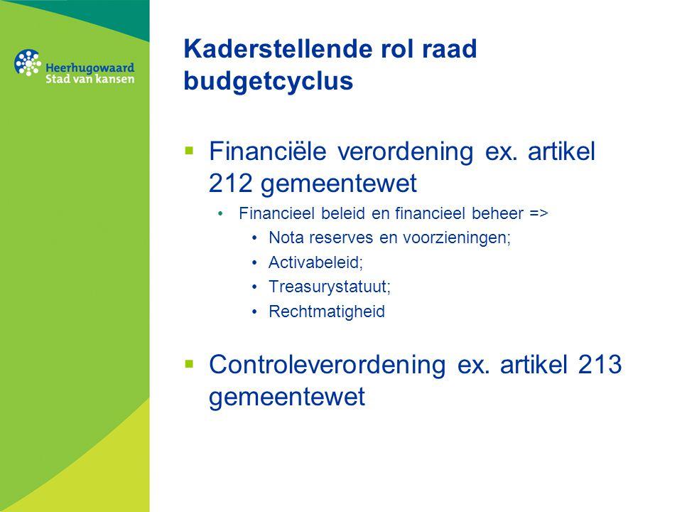 Kaderstellende rol raad budgetcyclus