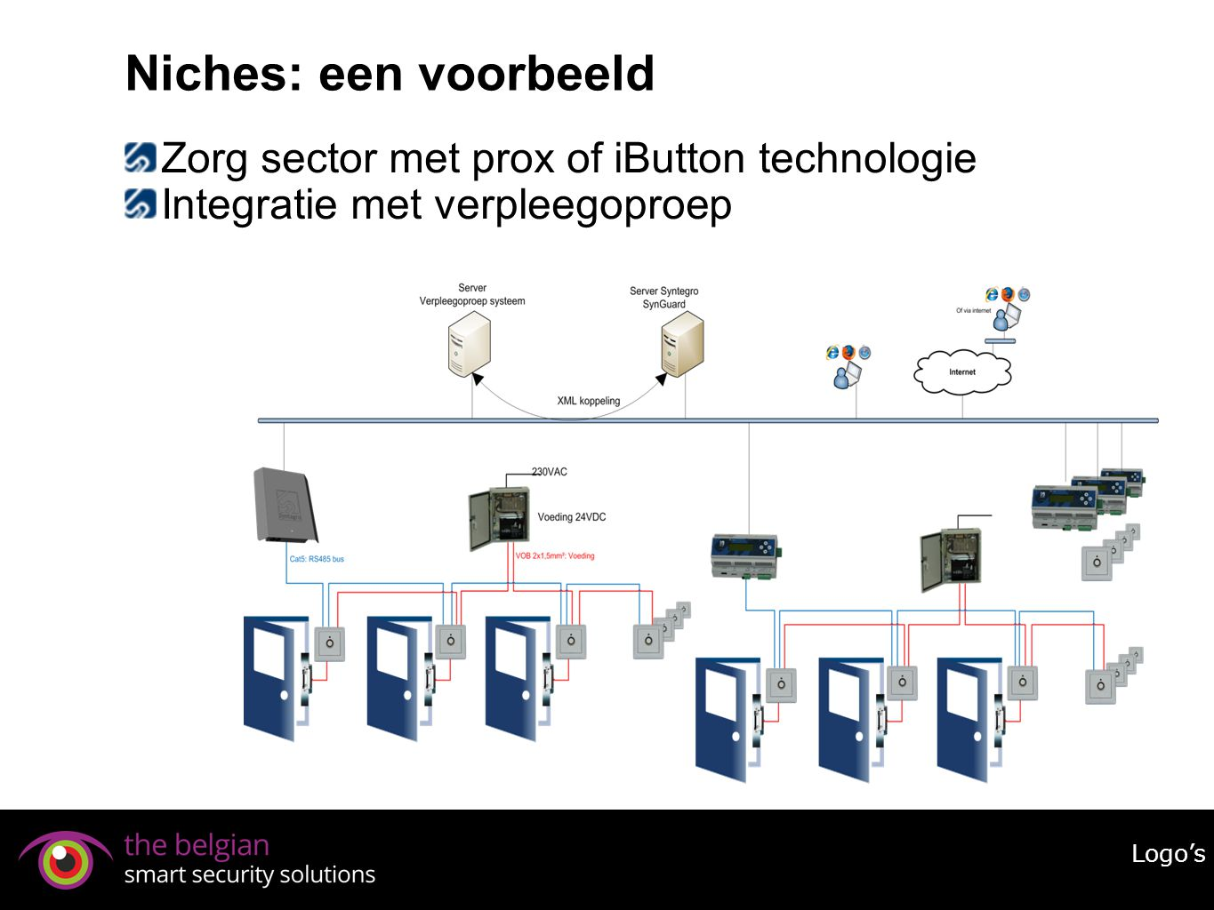 Niches: een voorbeeld Zorg sector met prox of iButton technologie