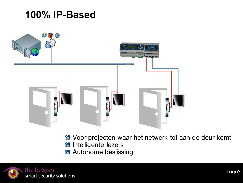 100% IP-Based Voor projecten waar het netwerk tot aan de deur komt