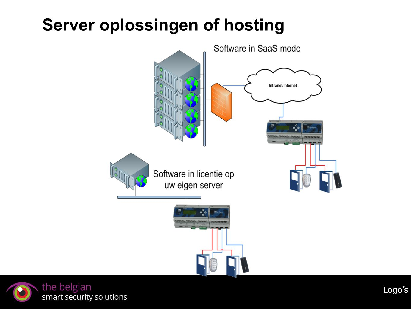 Server oplossingen of hosting