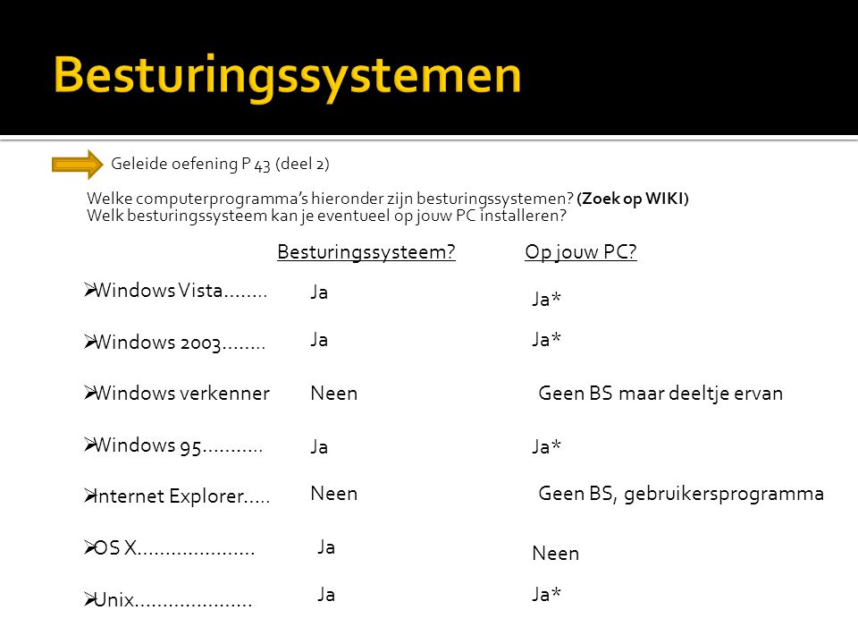 Besturingssystemen Windows Vista…….. Windows 2003……..