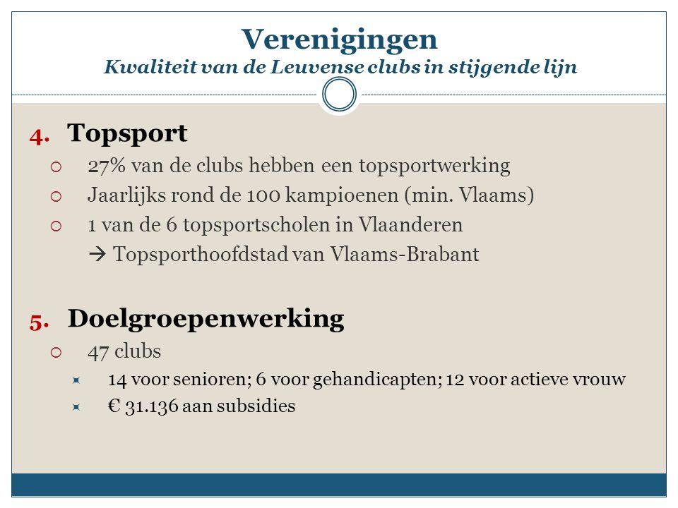 Verenigingen Kwaliteit van de Leuvense clubs in stijgende lijn