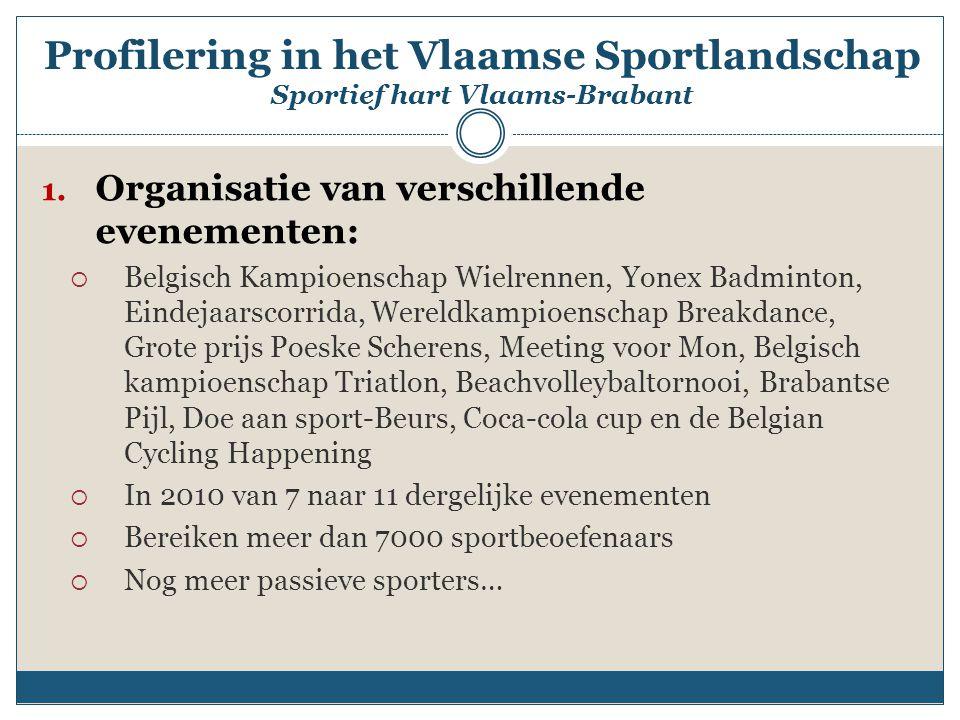 Profilering in het Vlaamse Sportlandschap Sportief hart Vlaams-Brabant