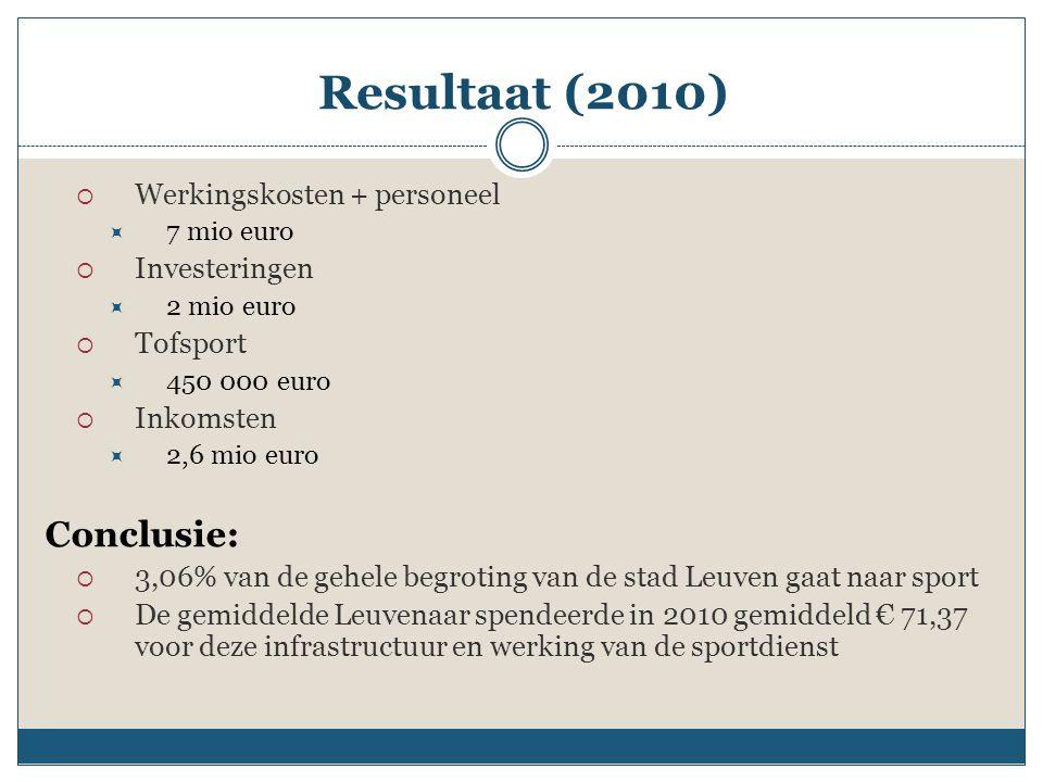 Resultaat (2010) Conclusie: Werkingskosten + personeel Investeringen
