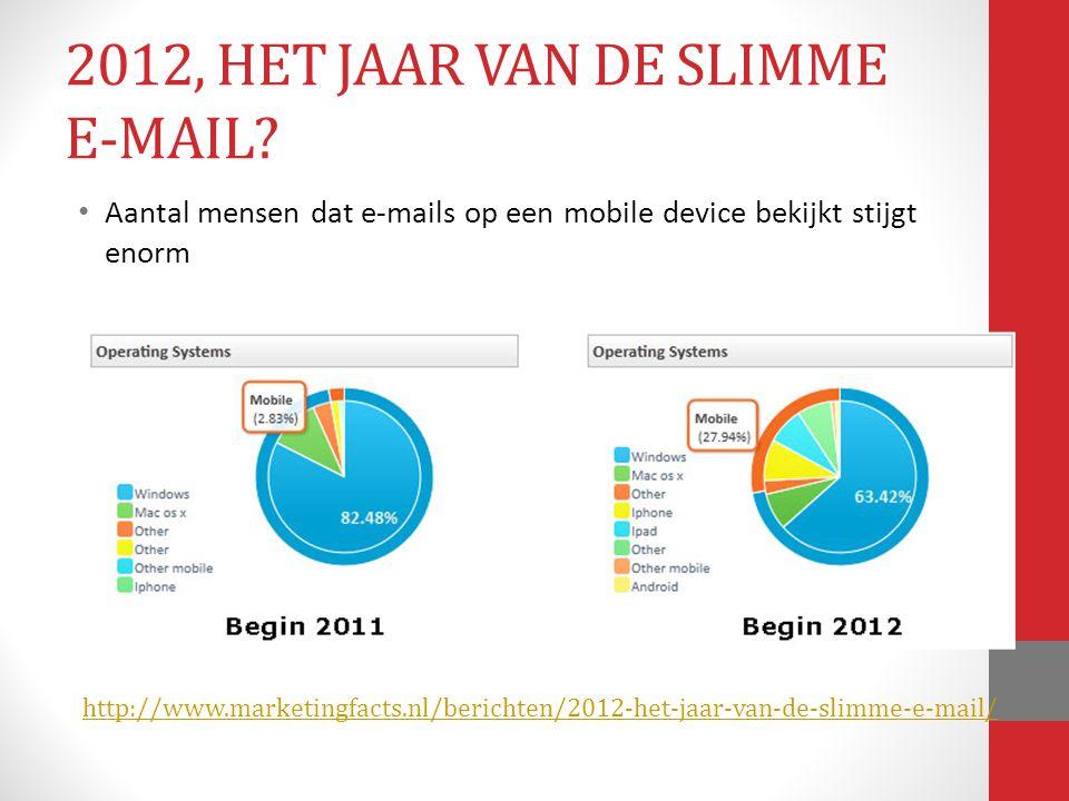 2012, HET JAAR VAN DE SLIMME E-MAIL