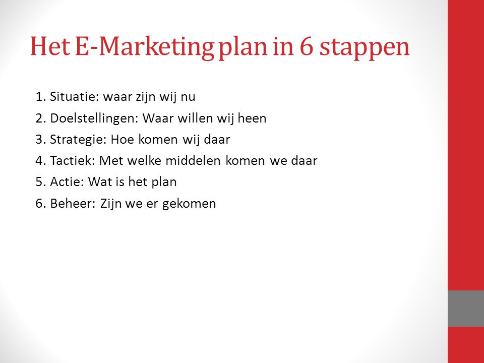 Het E-Marketing plan in 6 stappen