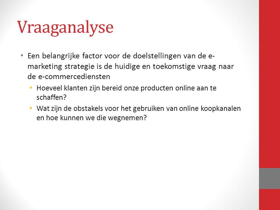 Vraaganalyse Een belangrijke factor voor de doelstellingen van de e-marketing strategie is de huidige en toekomstige vraag naar de e-commercediensten.
